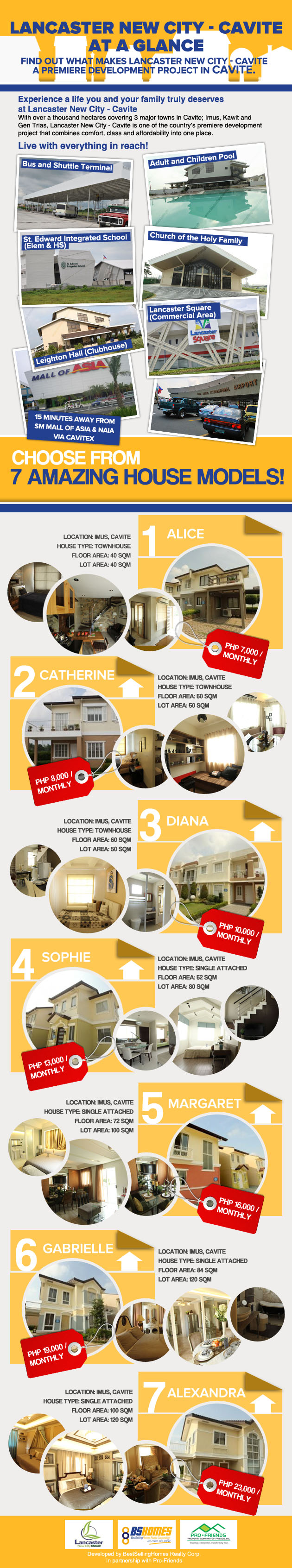Lancaster New City _Final infographic_as of jul31